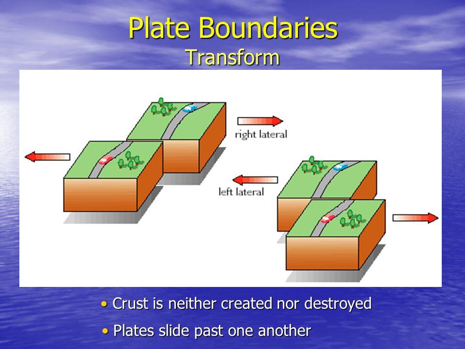 Plate Boundaries Transform