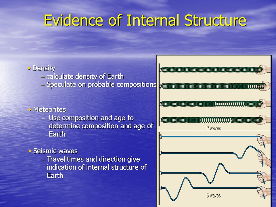 Evidence of Internal Structure