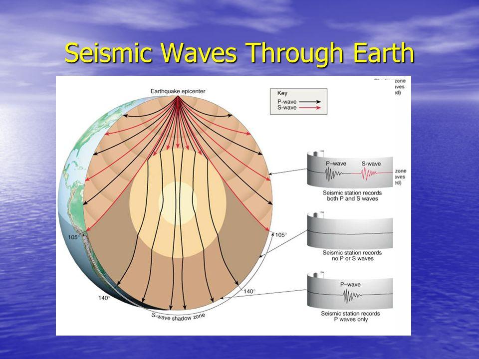 Seismic Waves Through Earth
