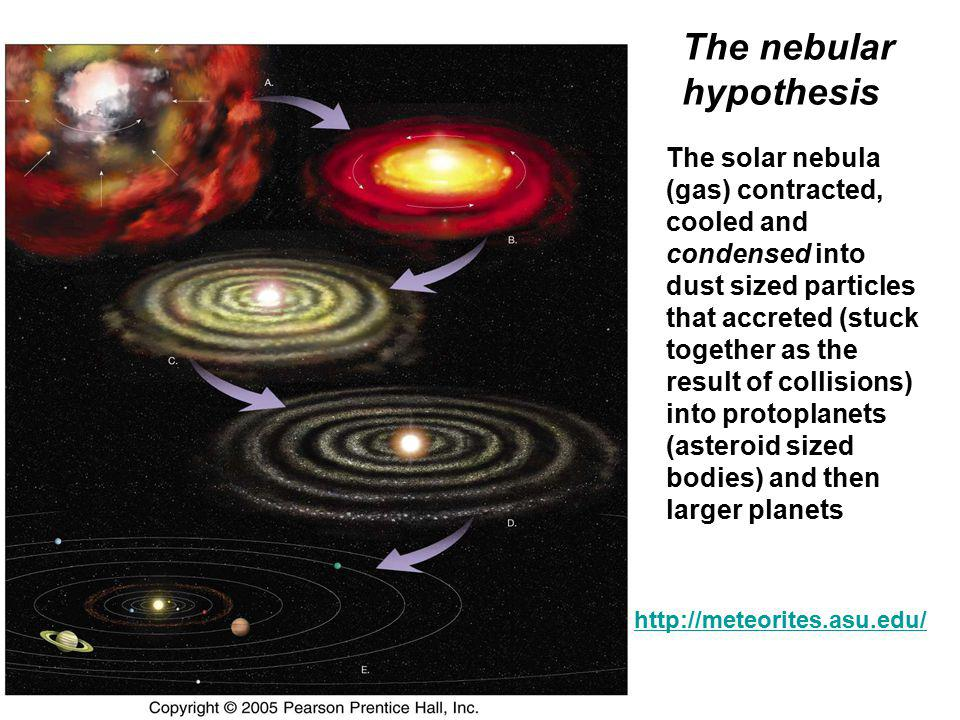 nebular theory One theory holds that the sun and planets were formed from a primordial nebula  nebulae are interstellar clouds of gas and dust, and the.
