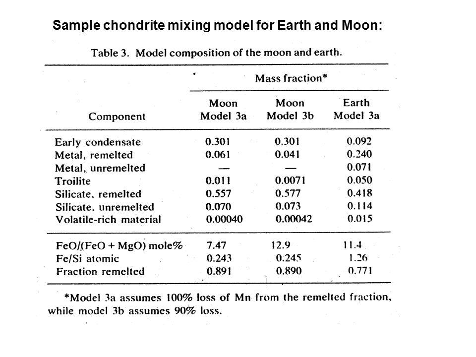 Sample chondrite mixing model for Earth and Moon: