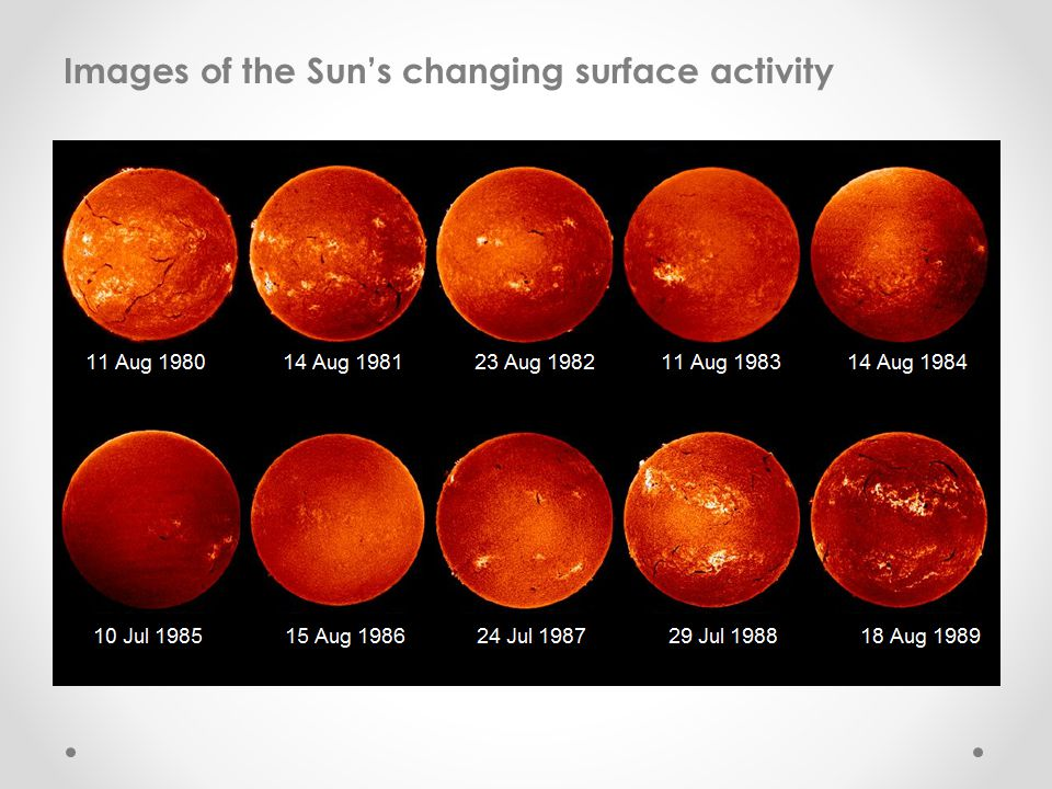 Images of the Sun's changing surface activity