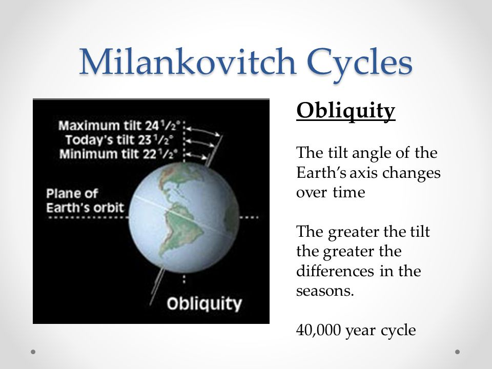 Milankovitch Cycles Obliquity