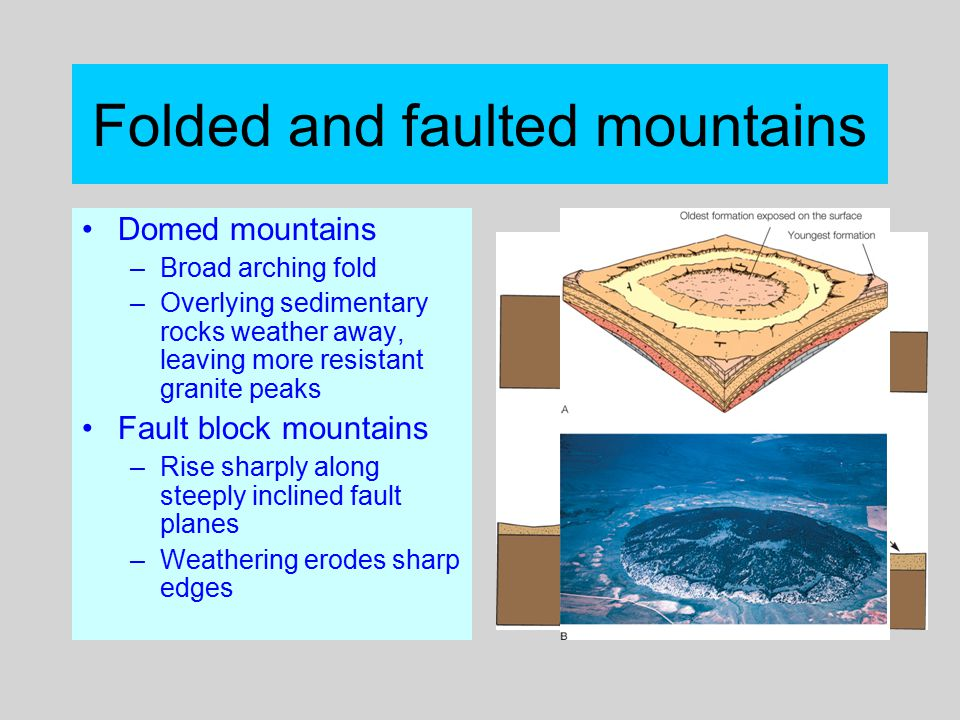 Folded and faulted mountains