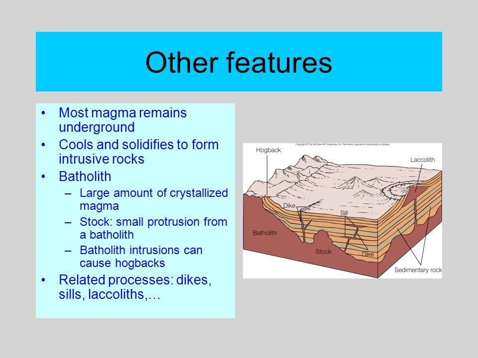Other features Most magma remains underground