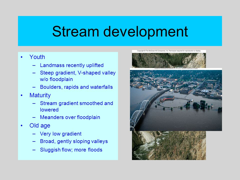 Stream development Youth Maturity Old age Landmass recently uplifted