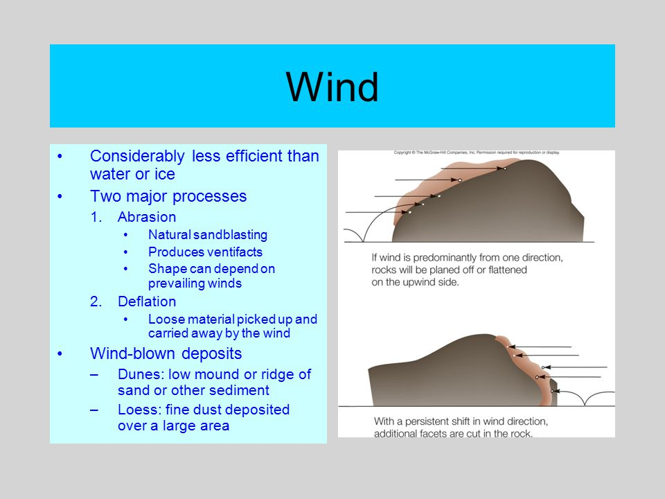 Wind Considerably less efficient than water or ice Two major processes