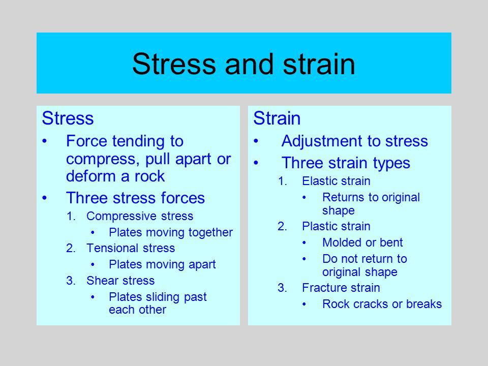 Stress and strain Stress Strain