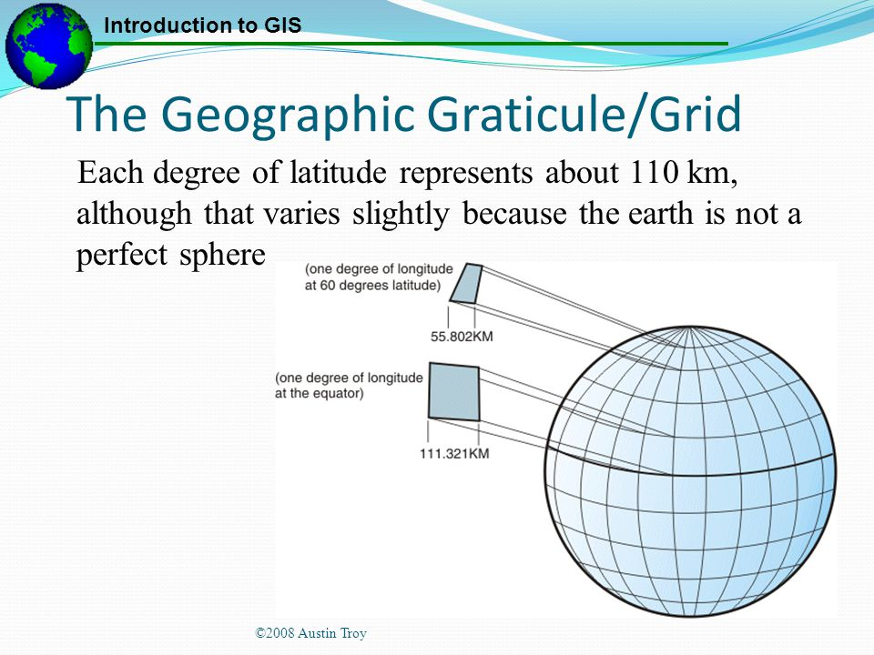 The Geographic Graticule/Grid
