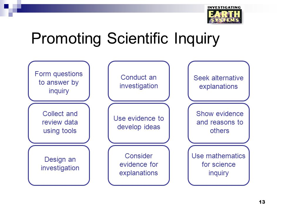 Promoting Scientific Inquiry