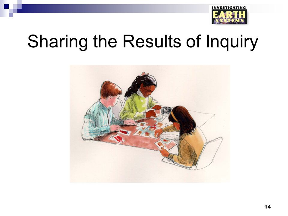 Sharing the Results of Inquiry
