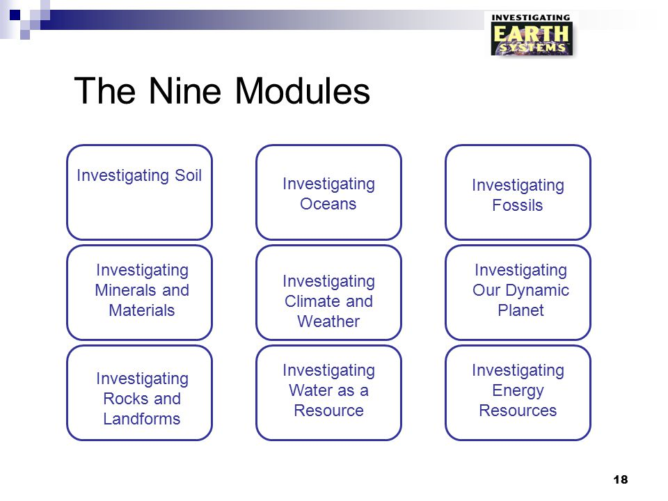 The Nine Modules Investigating Soil Investigating Oceans