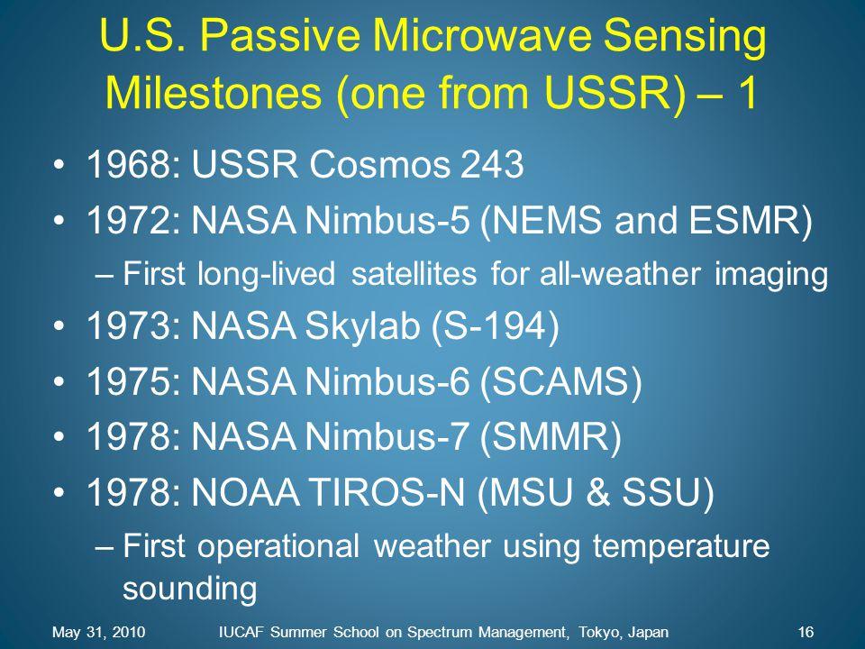 U.S. Passive Microwave Sensing Milestones (one from USSR) – 1