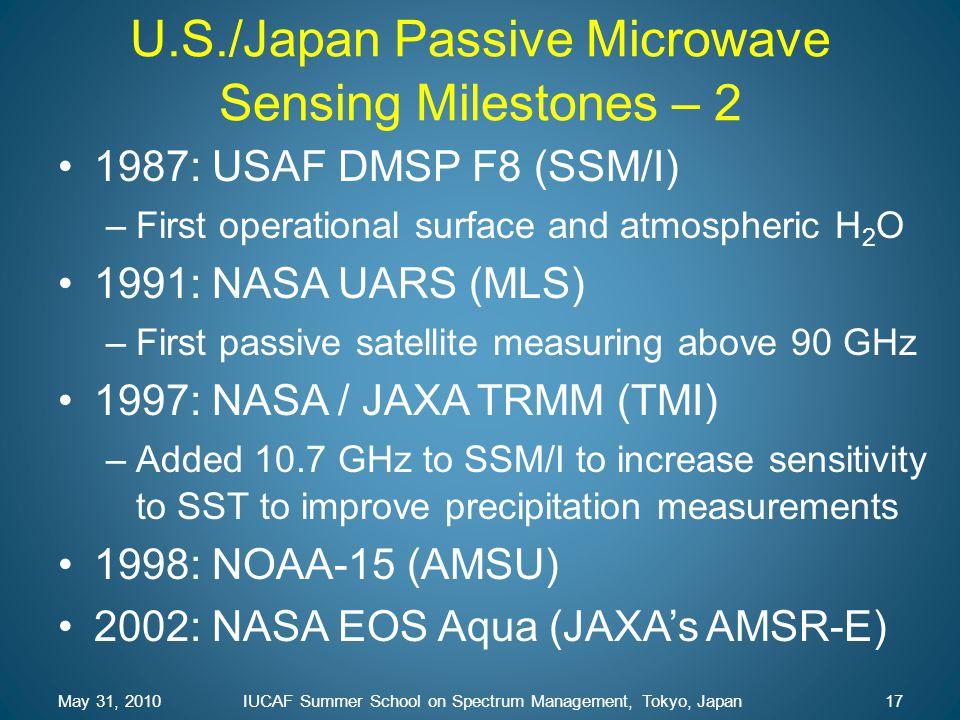 U.S./Japan Passive Microwave Sensing Milestones – 2