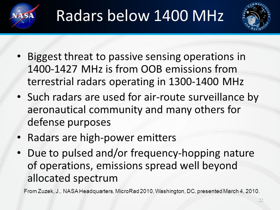 Radars below 1400 MHz