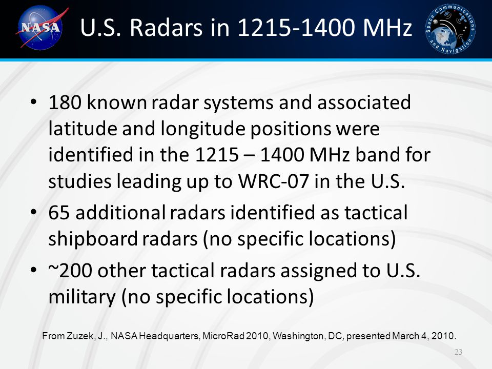 U.S. Radars in 1215-1400 MHz