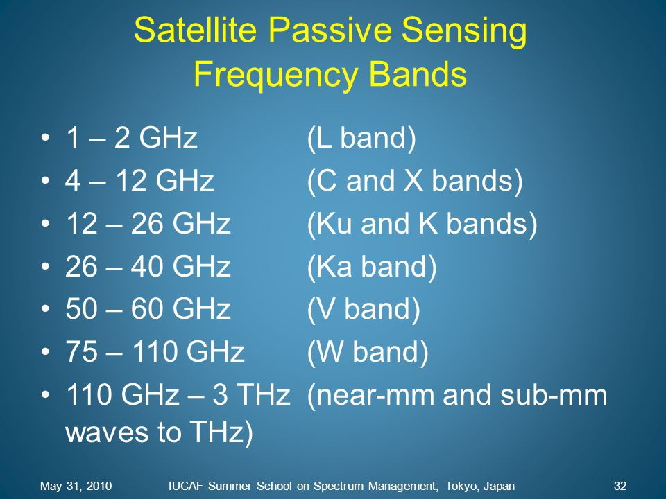 Satellite Passive Sensing Frequency Bands