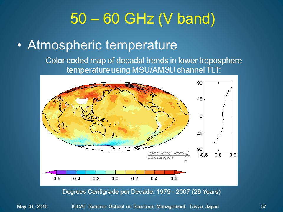 50 – 60 GHz (V band) Atmospheric temperature
