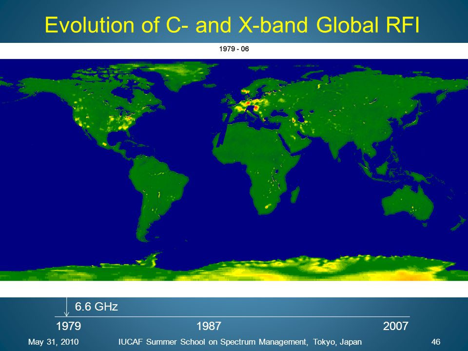 Evolution of C- and X-band Global RFI