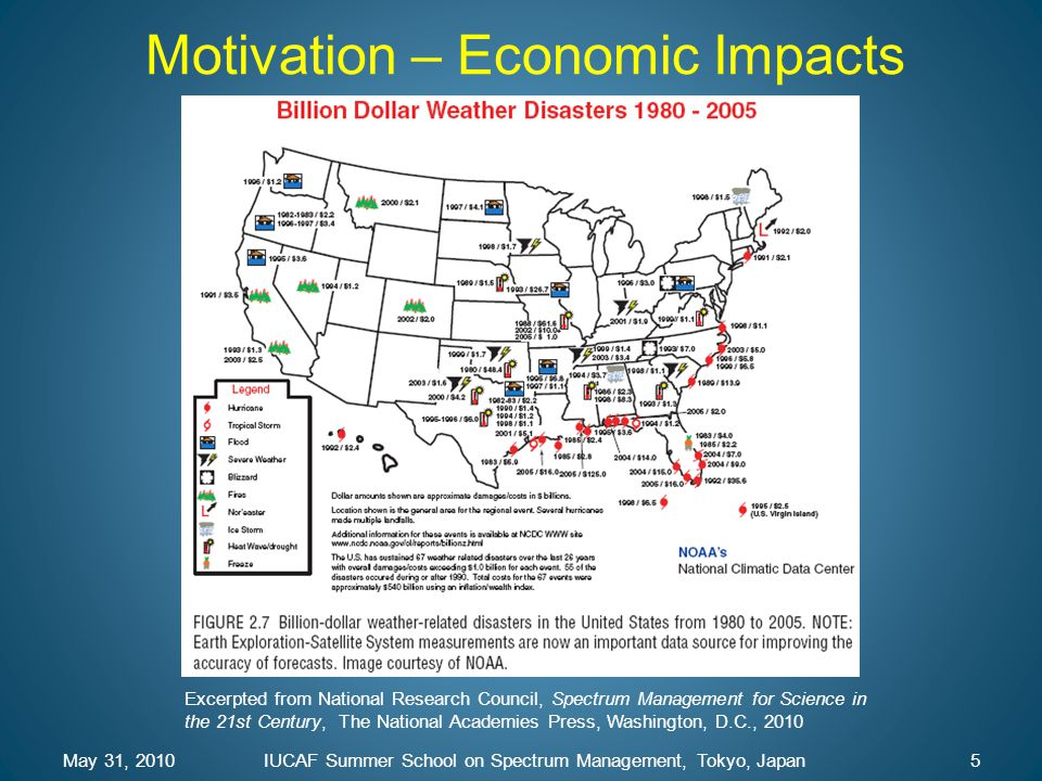 Motivation – Economic Impacts