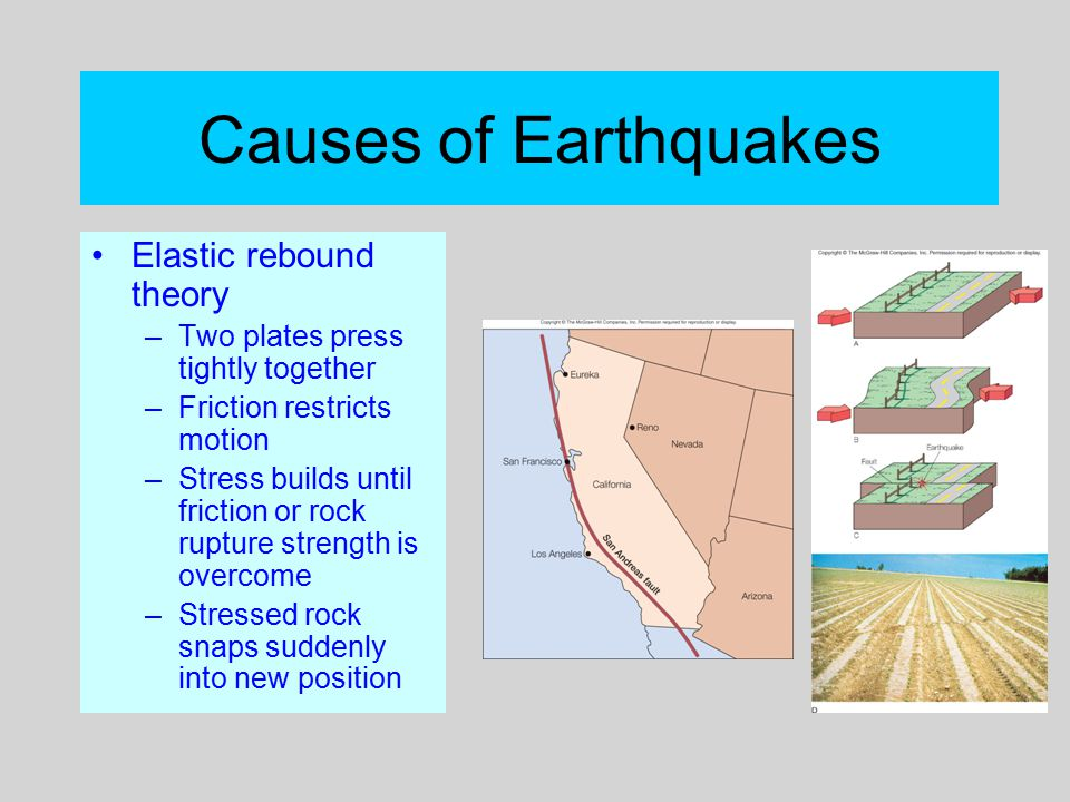 Causes of Earthquakes Elastic rebound theory