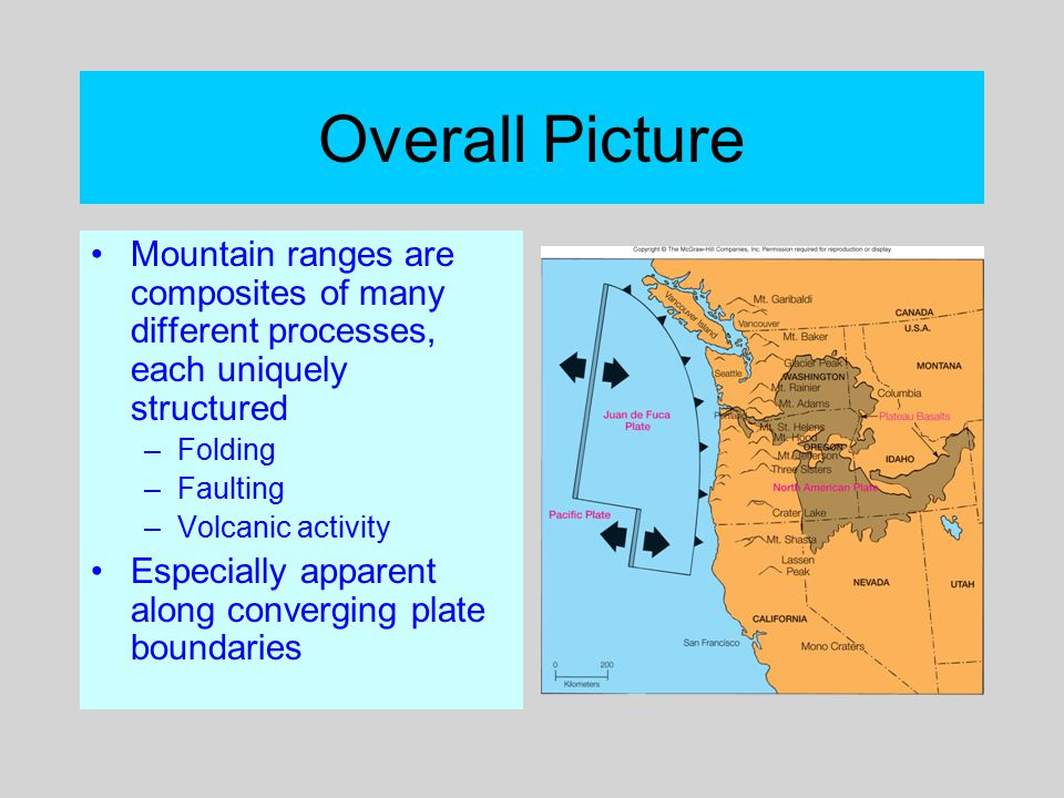 Overall Picture Mountain ranges are composites of many different processes, each uniquely structured.