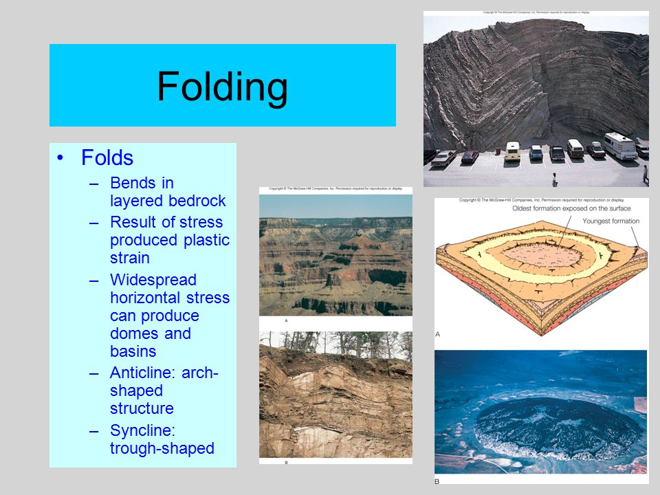 Folding Folds Bends in layered bedrock
