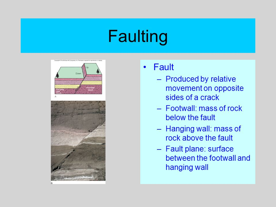 Faulting Fault. Produced by relative movement on opposite sides of a crack. Footwall: mass of rock below the fault.