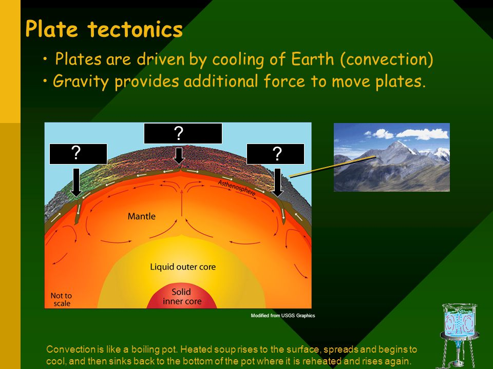 Plate tectonics Plates are driven by cooling of Earth (convection) Gravity provides additional force to move plates.