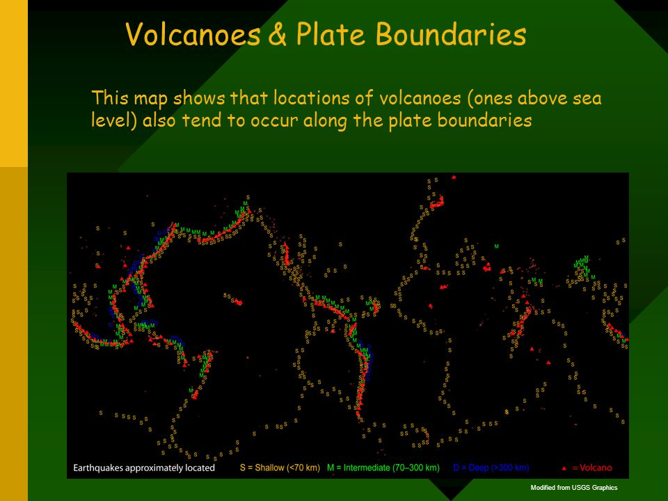 Volcanoes & Plate Boundaries