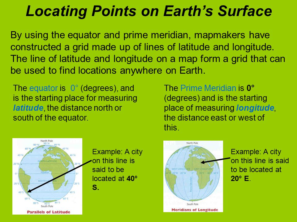 Locating Points on Earth's Surface