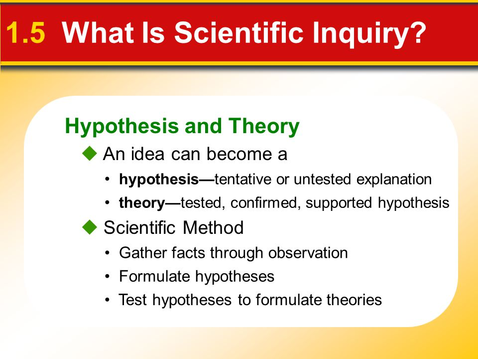 1.5 What Is Scientific Inquiry