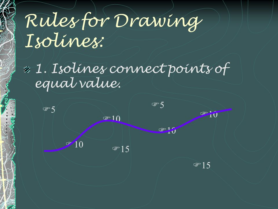 Rules for Drawing Isolines: