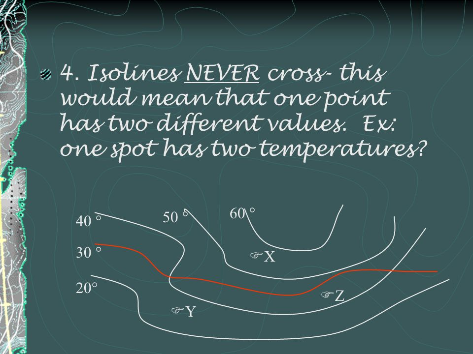 4. Isolines NEVER cross- this would mean that one point has two different values. Ex: one spot has two temperatures
