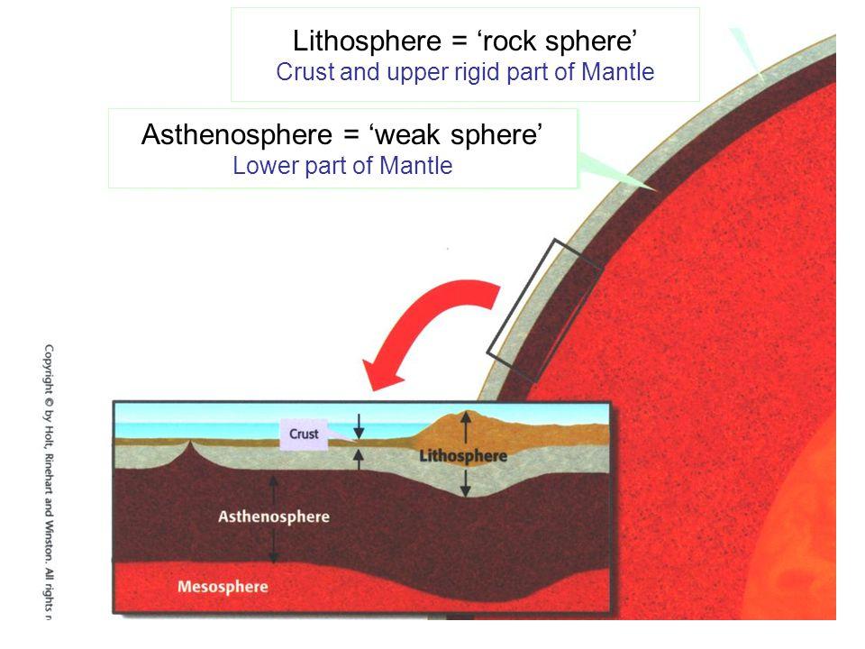 Lithosphere = 'rock sphere'