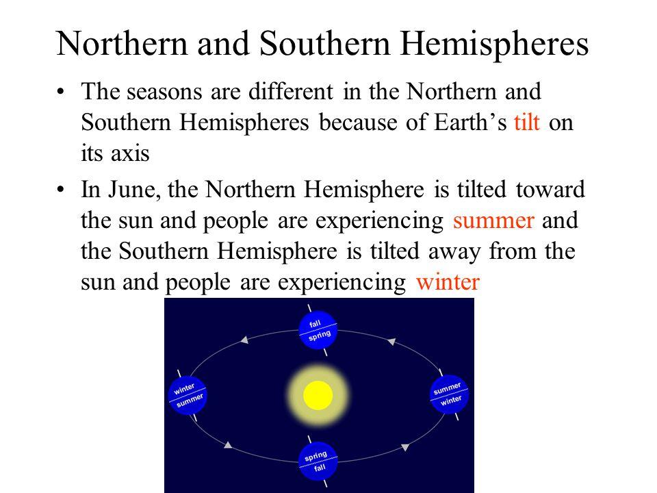 Northern and Southern Hemispheres