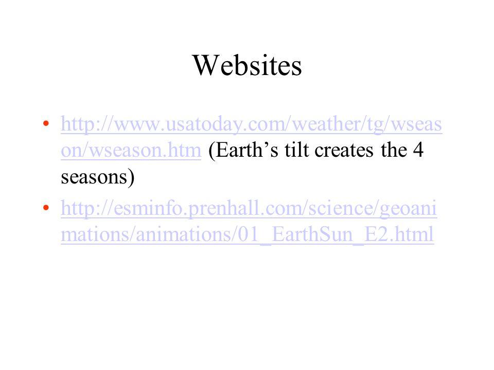 Websites http://www.usatoday.com/weather/tg/wseason/wseason.htm (Earth's tilt creates the 4 seasons)