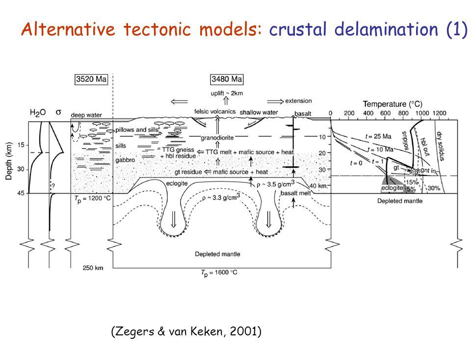 Alternative tectonic models: crustal delamination (1)