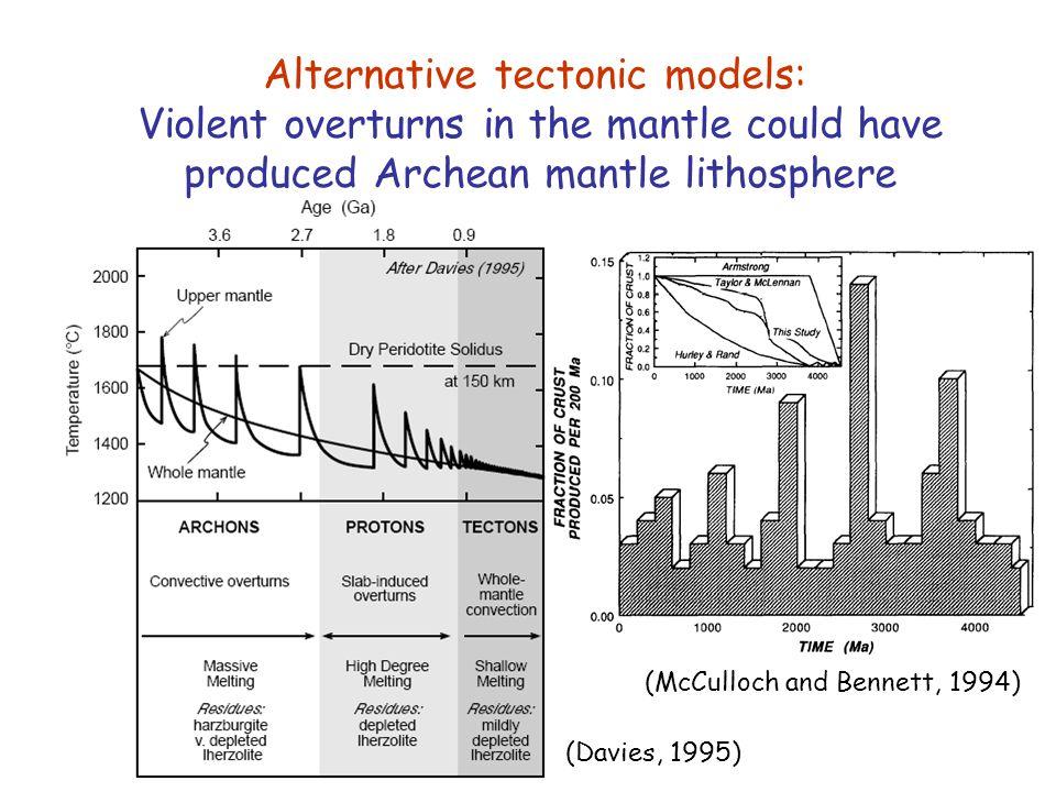 Alternative tectonic models: