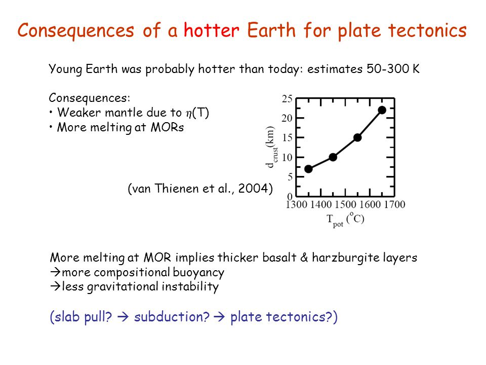 Consequences of a hotter Earth for plate tectonics