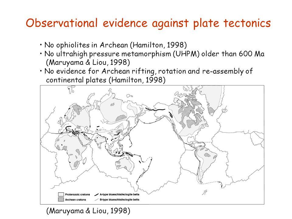 Observational evidence against plate tectonics