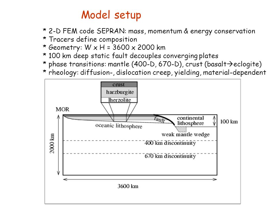 Model setup 2-D FEM code SEPRAN: mass, momentum & energy conservation