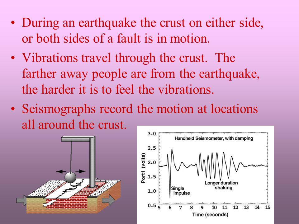 During an earthquake the crust on either side, or both sides of a fault is in motion.
