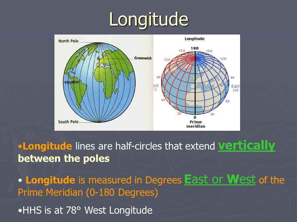 Longitude Longitude lines are half-circles that extend vertically between the poles.