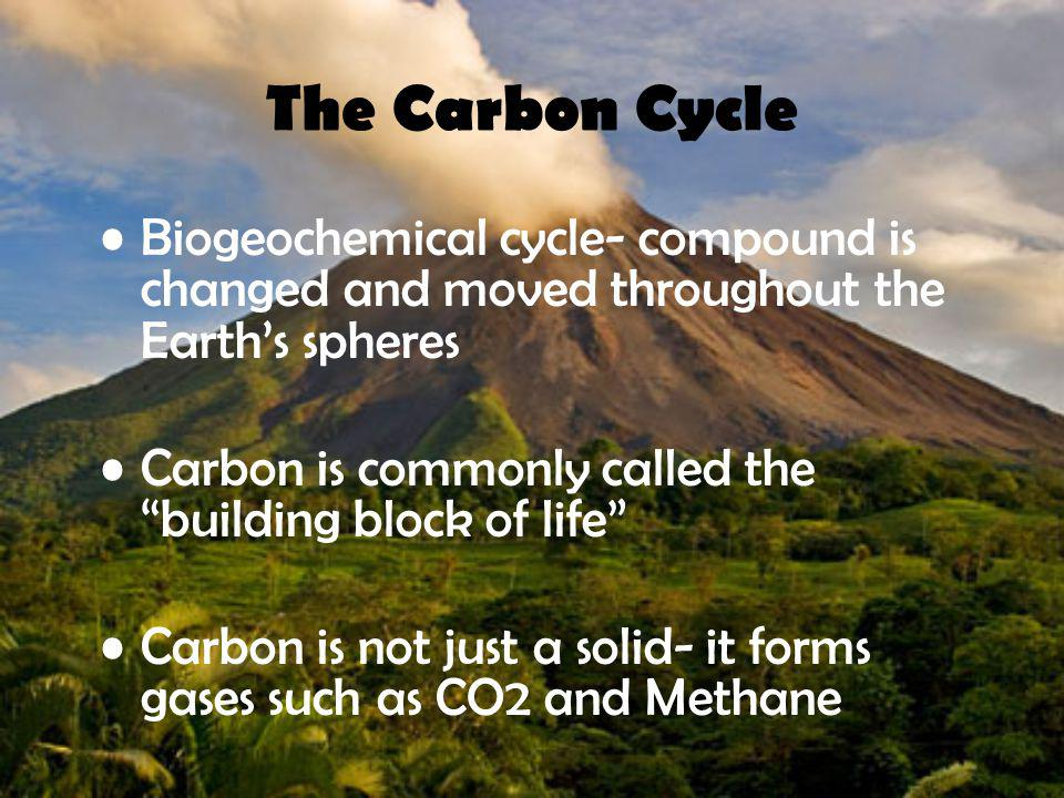 The Carbon Cycle Biogeochemical cycle- compound is changed and moved throughout the Earth's spheres.
