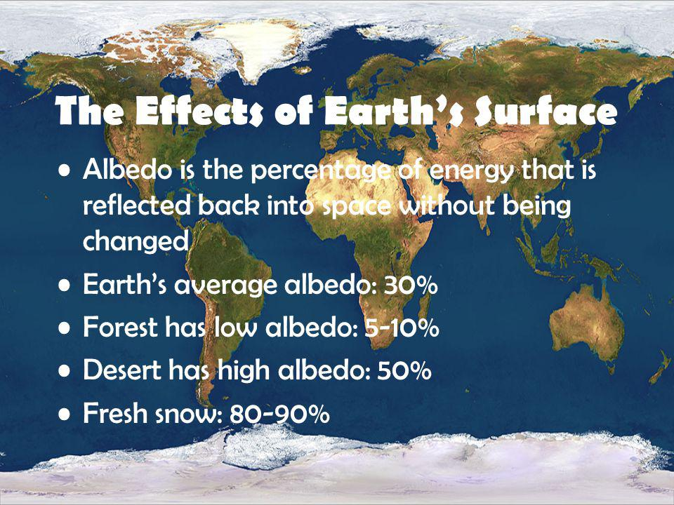 The Effects of Earth's Surface