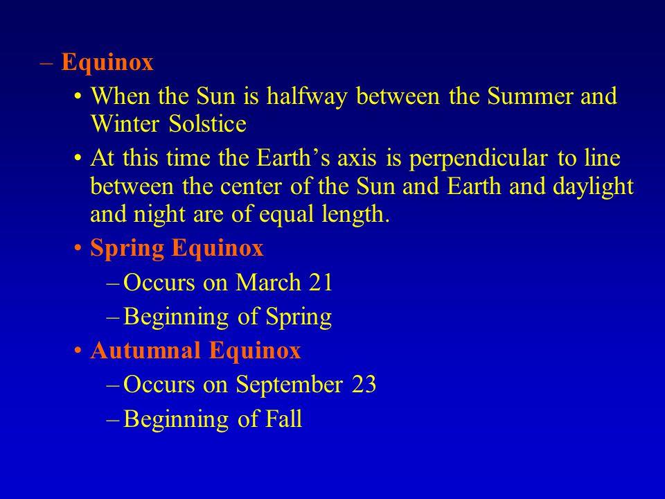 Equinox When the Sun is halfway between the Summer and Winter Solstice.