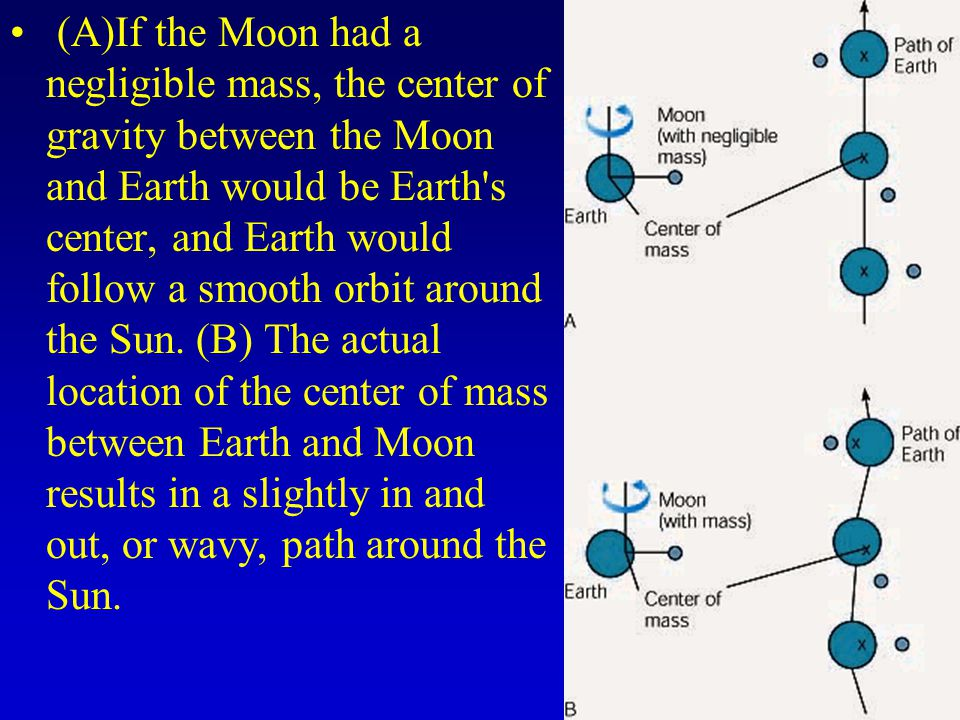 (A)If the Moon had a negligible mass, the center of gravity between the Moon and Earth would be Earth s center, and Earth would follow a smooth orbit around the Sun.