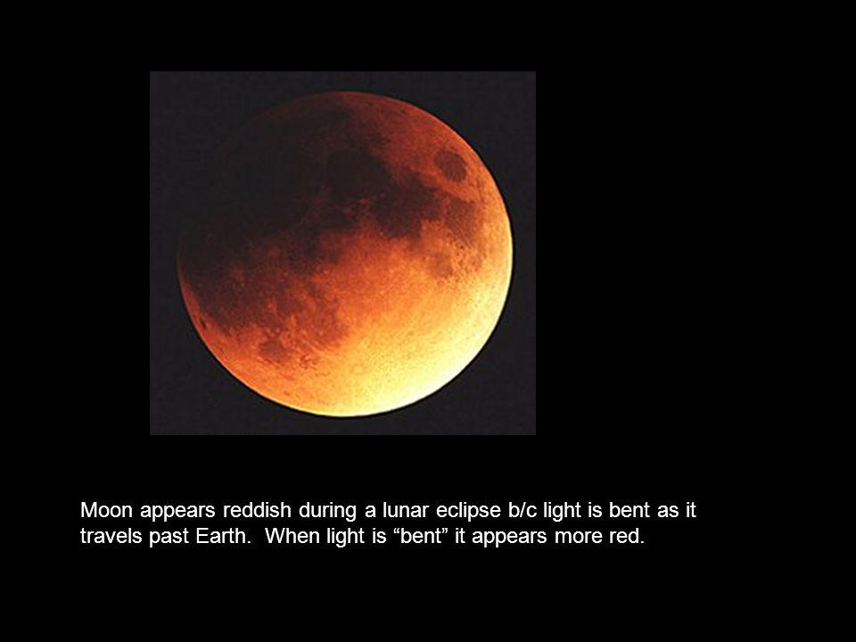 Moon appears reddish during a lunar eclipse b/c light is bent as it travels past Earth.