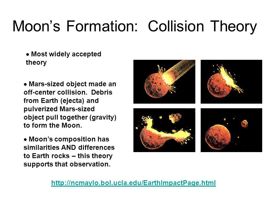 Moon's Formation: Collision Theory